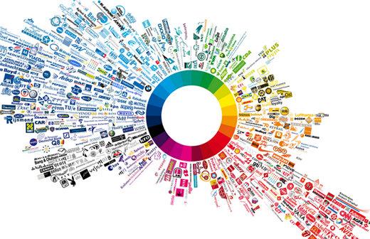 网页设计社交媒体网站的技巧