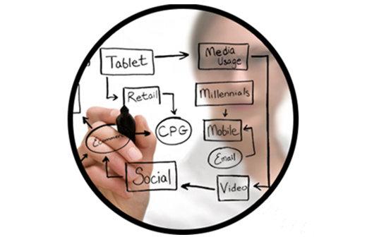 企业网站推广怎么才能获得流量?
